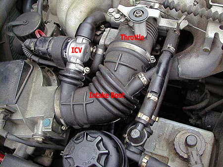 e30 engine bay diagram example electrical wiring diagram \u2022 wiring diagram 1997 chevy 454 ted s house ted s bimmer pages e30 idle issues rh verrill com m42 engine diagram v8 engine diagram